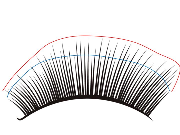 密度と長さの違い デザイン別 まつげエクステ商材に詳しくなるブログ