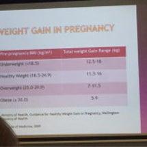 妊娠中の体重増加