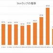 1.29 勝田全国マ…