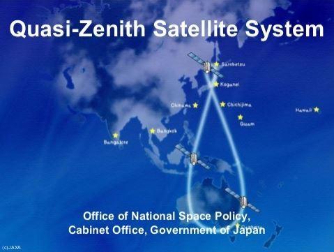 Quasi-zenith-Satelliteシステム