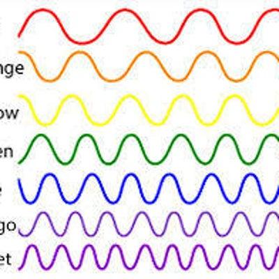 波動の話の記事に添付されている画像