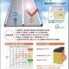 断熱・気密工事中 京都市北区大宮 新築注文住宅の画像