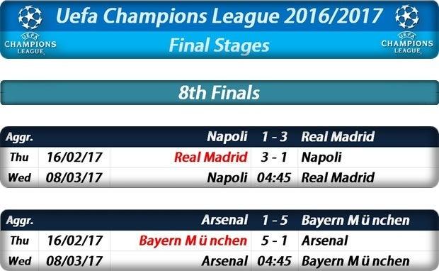 欧州サッカー<710>UEFAチャンピ...