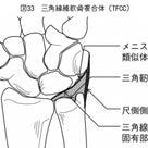三角線維軟骨複合体(TFCC)損傷の記事より