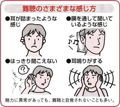片方 の 耳 が 聞こえ にくい 耳が片方だけ聞こえにくいです。17日のお昼頃から右耳が聞こえに...