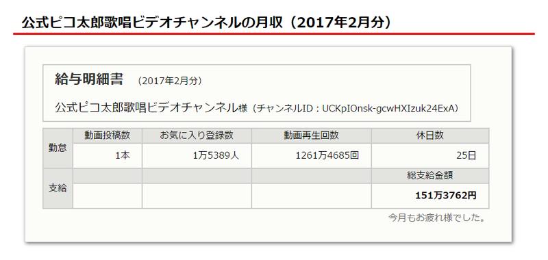 日本 収入 ユーチュー バー ランキング
