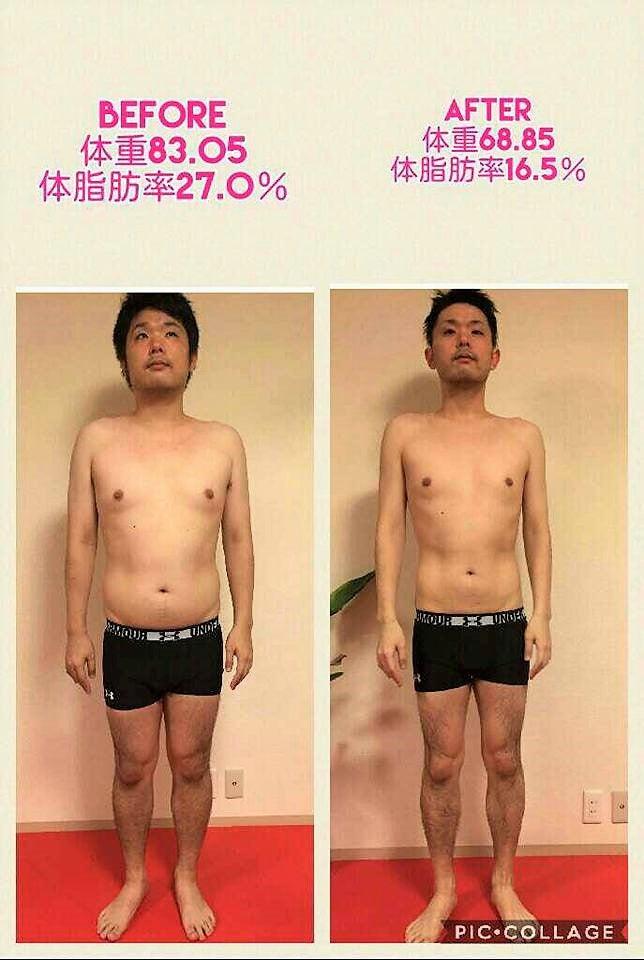 率 体 代 脂肪 30 女性