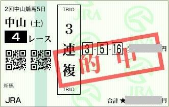 2017年3月11日中山4R3連複
