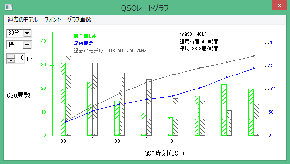 2017_allja0_graph