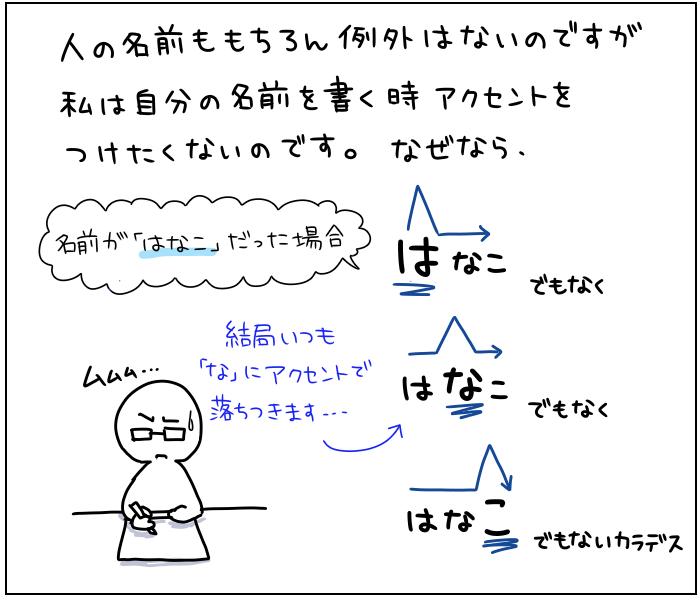 アクセント 音楽 記号 【楽典】強弱記号を覚えよう! ~強弱記号一覧