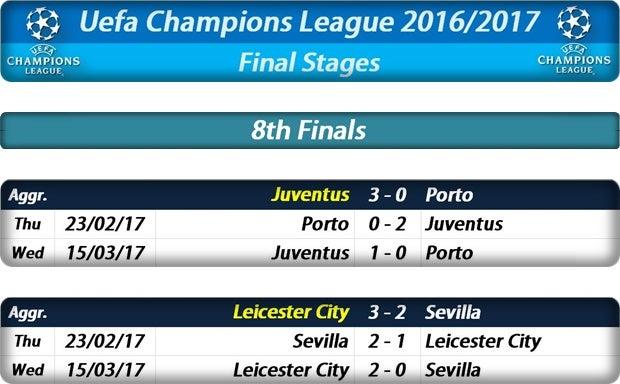 欧州サッカー<824>UEFAチャンピ...
