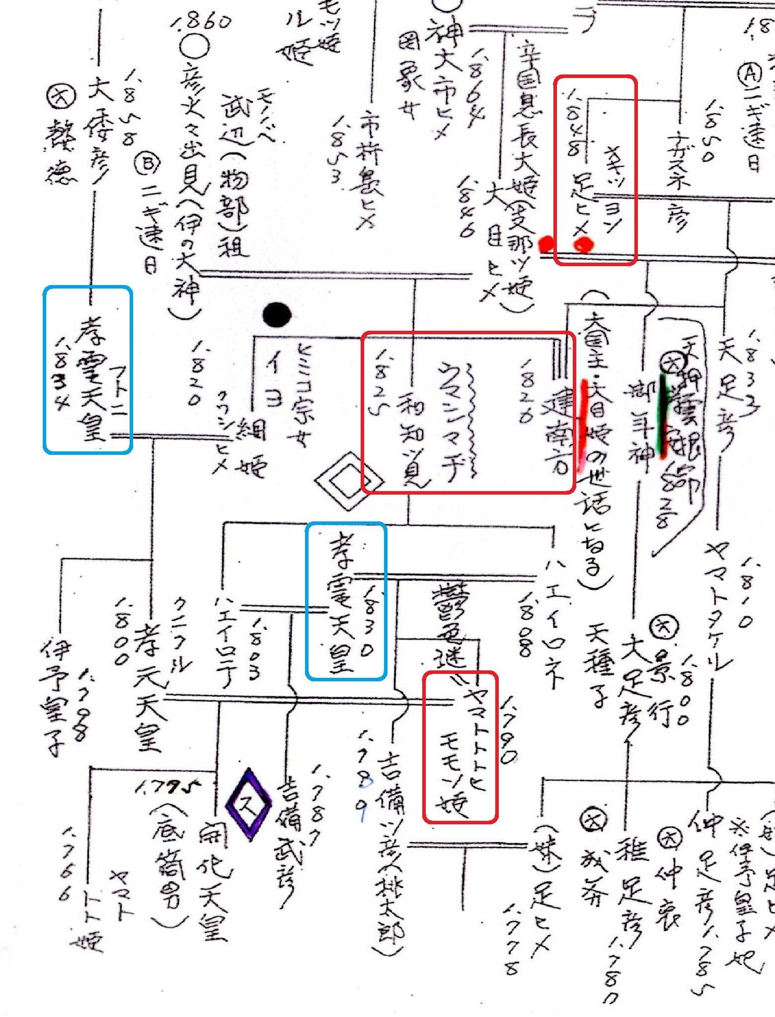 116.雷神社探検記(常陸太田市藤...