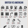 difference between British and American Englishの画像