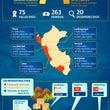 ペルー水害:死者75…