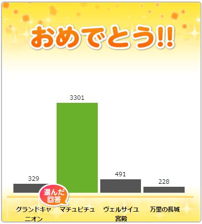アメーバピグ4択クイズ答え3/23