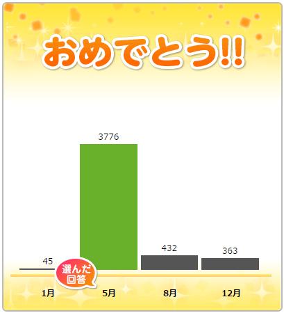 アメーバピグ4択クイズ答え3/24