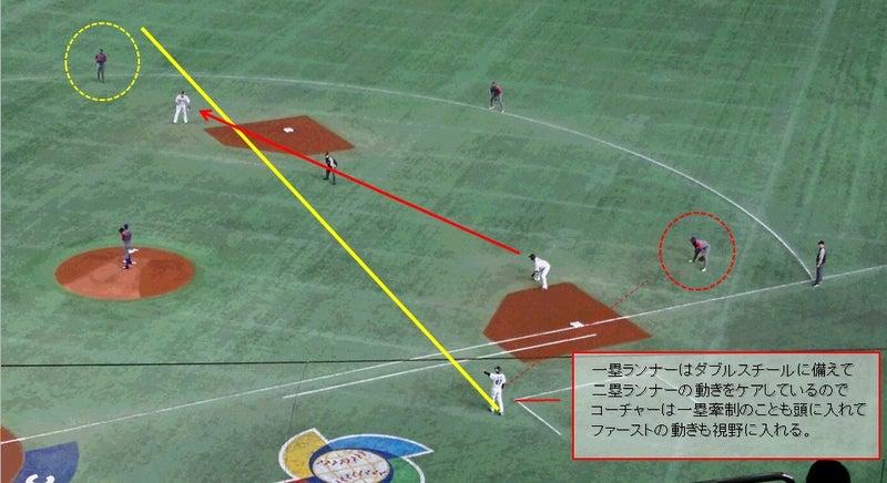 番外編Vol.12】一塁ベースコーチの重要な役割とは!? | ベースボール ...