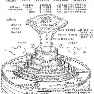 佛身観(ぶっしんがん)第九真身観文(だいくしんじんがんもん)の記事に添付されている画像