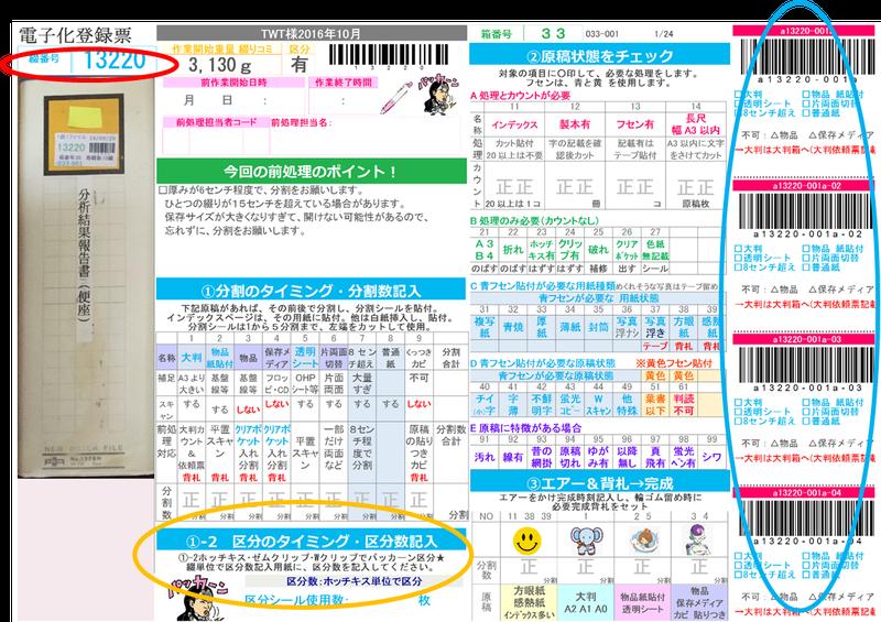 登録票の確認-2.分割バーコードの切り取り   社内ルール