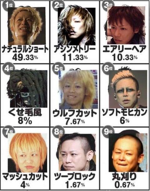 ディルアングレイ 京 髪型 , Best Hair Style (最高のヘア