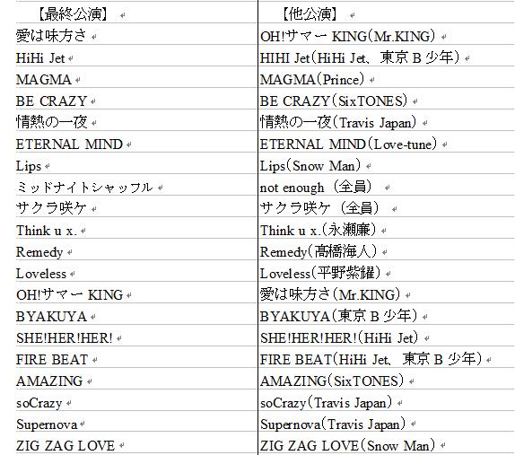 セトリ jr 祭り 【セトリ】ジャニーズJr. 8・8祭り