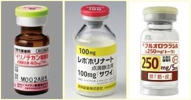 結腸・直腸がん抗悪性腫瘍剤「ザルトラップ®点滴静注」が製造 ...