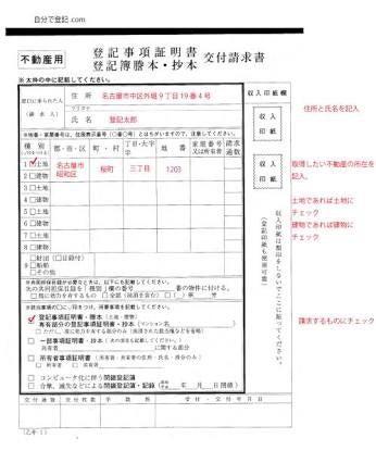 登記簿謄本と登記事項証明書の違いなど