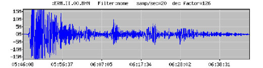 人工 地震 3.11