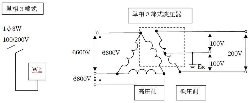 単相3線式と三相3線式から、使用電圧と対地電圧について ...