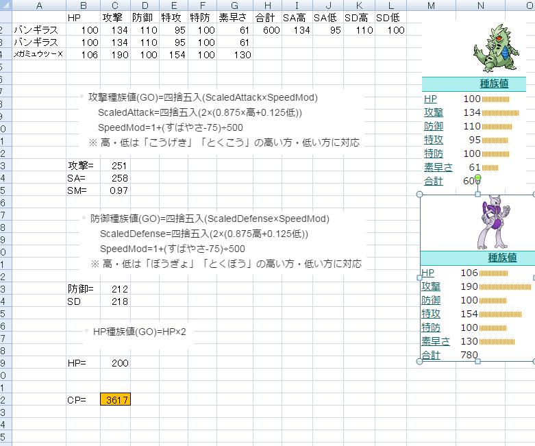 種族値 平均 ポケモン 四天王手持ち種族値ランキング:白助のメモ帳