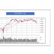 日本株は下落警報発令…