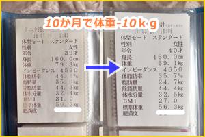 10か月で体重-10kg