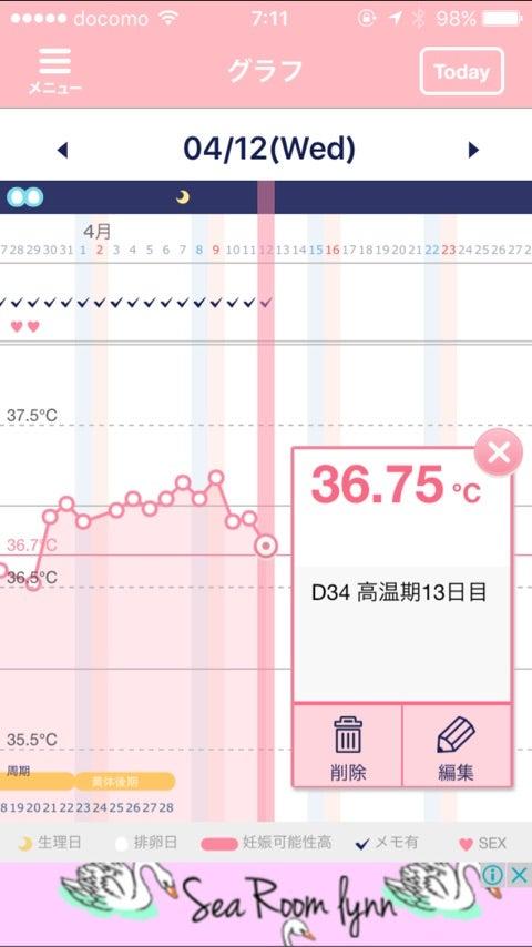 体温急降下 高温期13日目