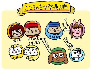 【4コマ漫画】デザインこころのほのぼの劇場-メッセージボード