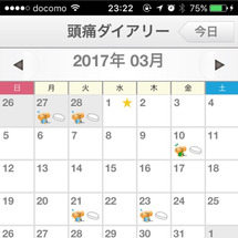 3月の頭痛日記
