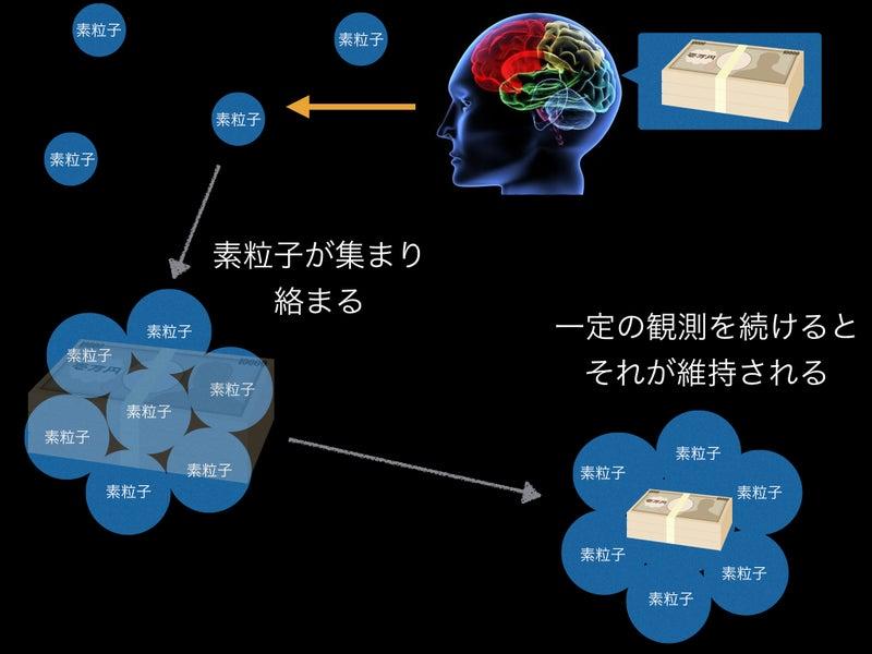 HAPPY SCHOOL 〜量子力学①〜 | ...