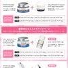 4/18(火)開始!IBDキャンペーン☆の画像