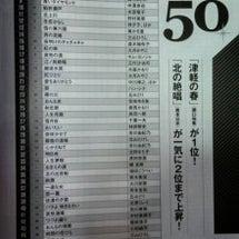 ランキングHOT50