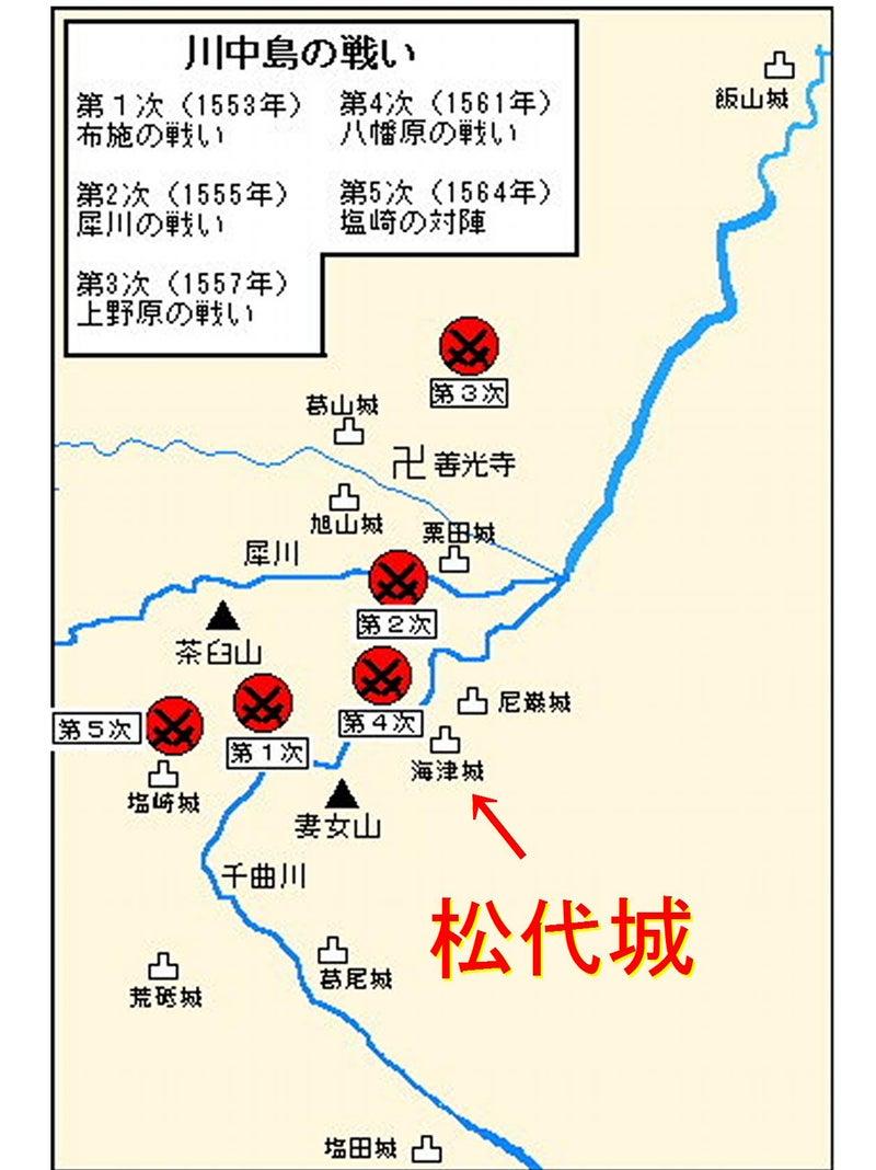 の 戦い 中島 川 川中島の戦い