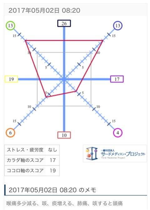 {5CD2C224-7A42-44B4-ABB2-0B57BC0B6BB0}