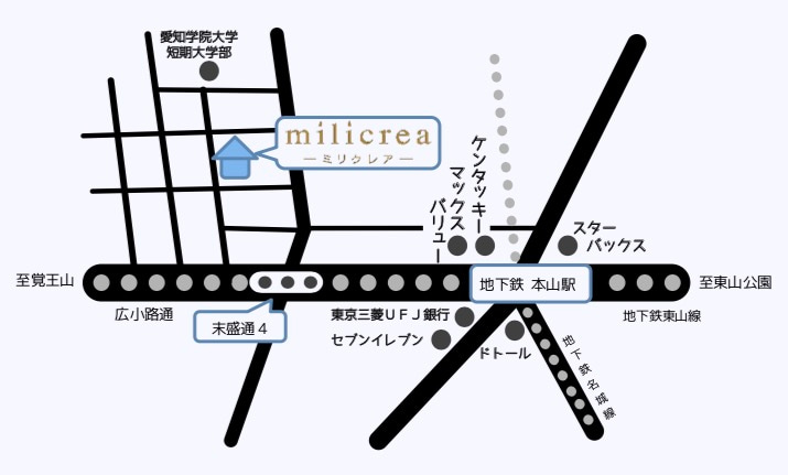 milicrea map