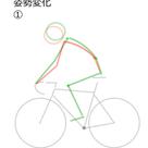 ロードバイクのフィッティング研究 Lv.16 「 良いフォーム(姿勢) 」の記事より