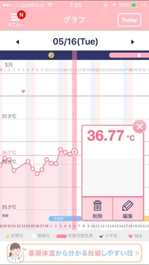 高温 期 18 日 目 陰性