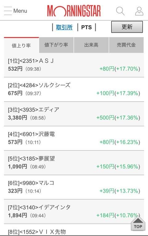 hina流 PTSランキング活用方法   hinaの株ブログ