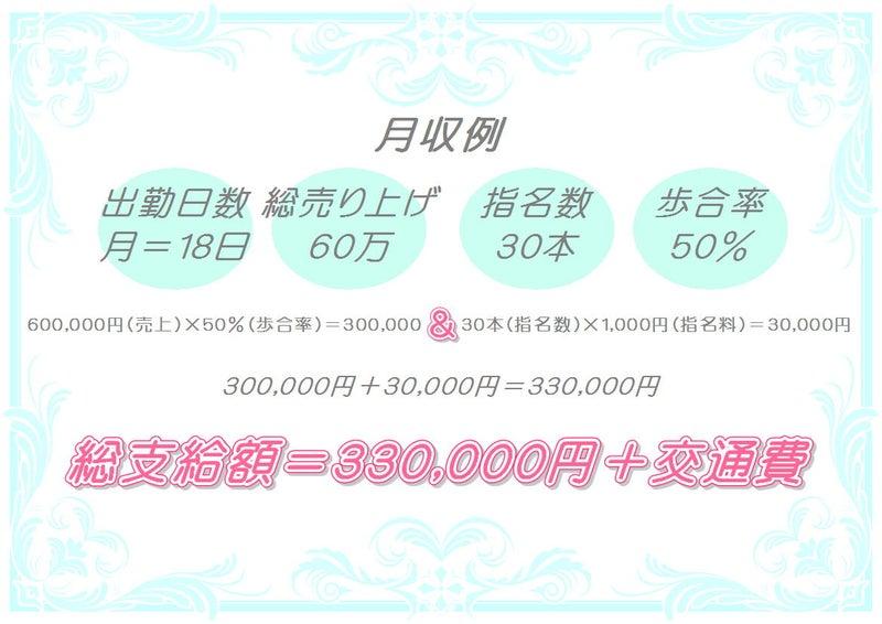 タイ式&オイルのセラピスト募集☆東京都足立区綾瀬