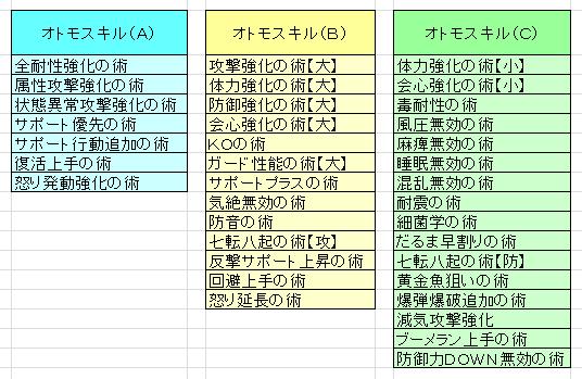 オトモ スキル Mhxx
