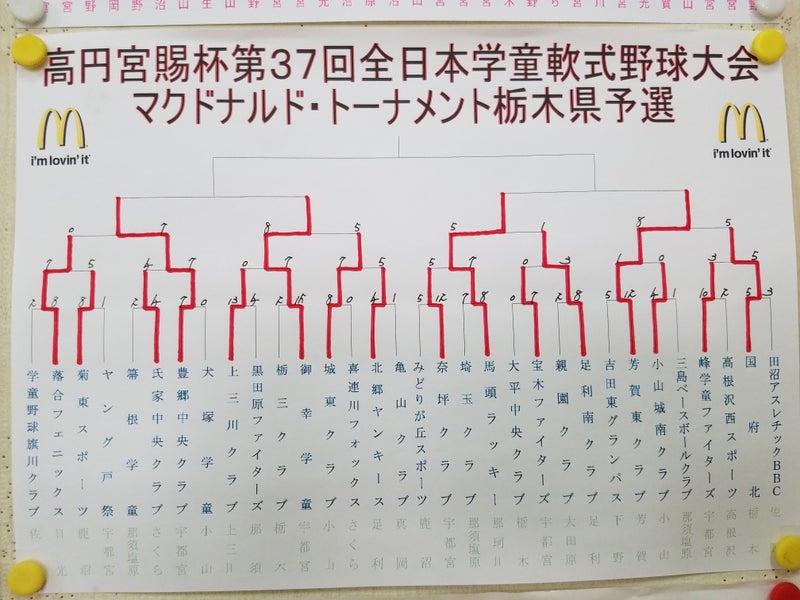 高円宮賜杯第37回全日本学童軟式...
