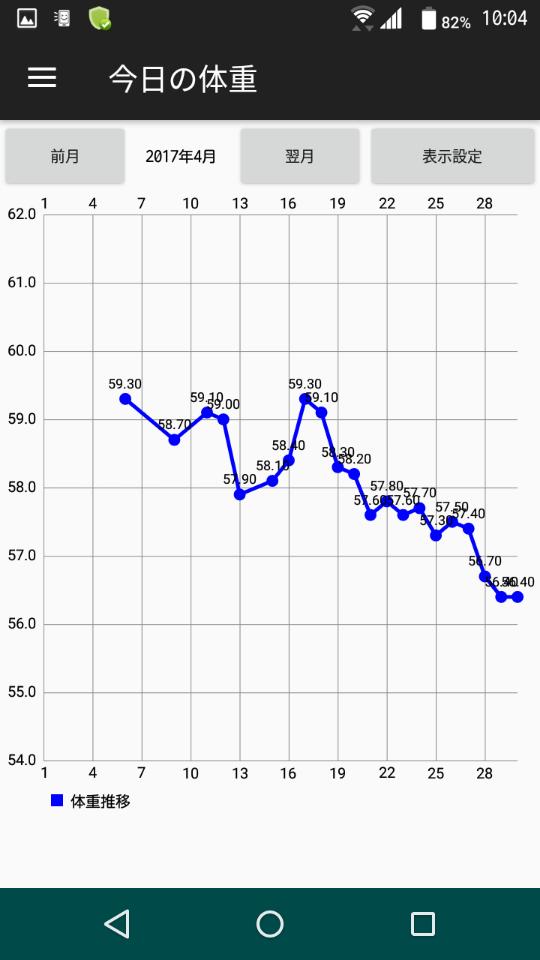 排卵日 体重