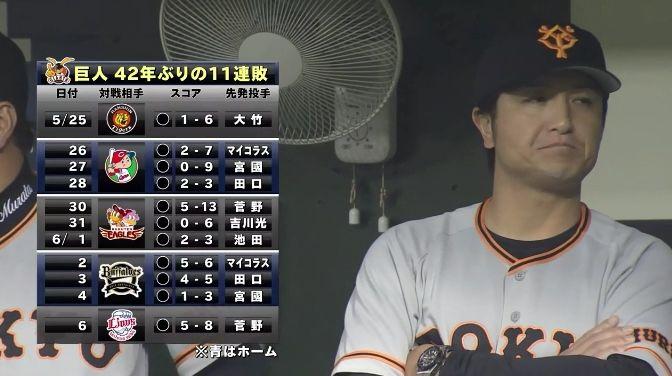「野球巨人吉川光無料写真」の画像検索結果