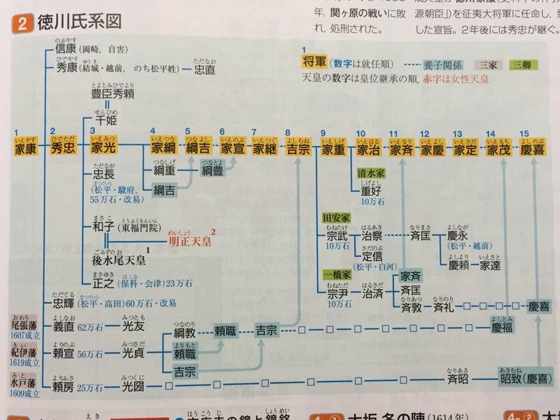 わかりやすい 徳川 家 系図 水戸徳川家系図